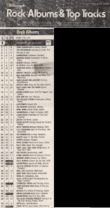 Billboard 25.2.84